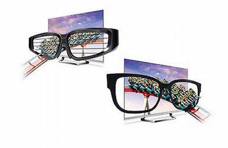 PC-flicker free 3D_LCD